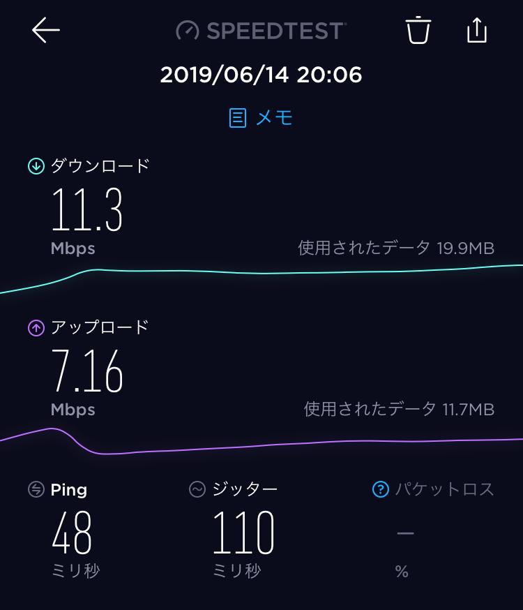 羽田空港・国際線ターミナル スピードテスト