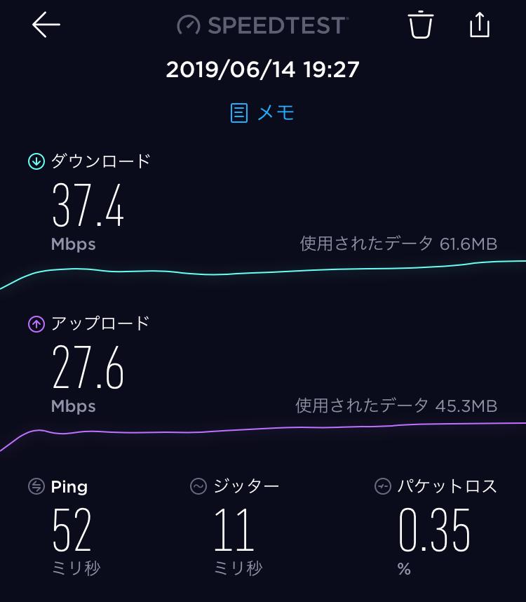 羽田空港・国内線第1ターミナル スピードテスト