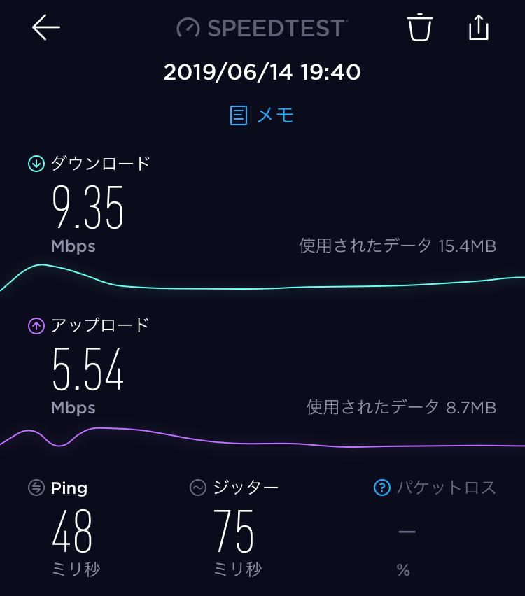 羽田空港・国内線第2ターミナル スピードテスト