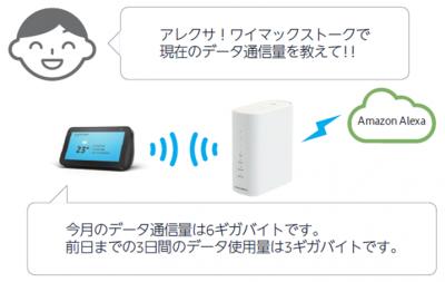 Alexa搭載のスマートスピーカーでコントロールが可能