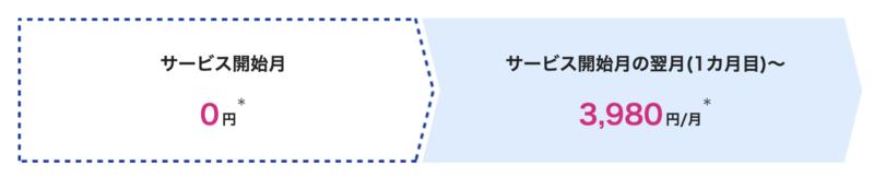 初月の利用料金は0円