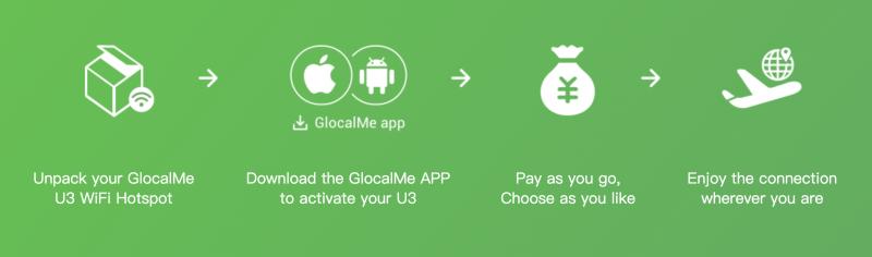 専用のアプリで都度データ購入可能